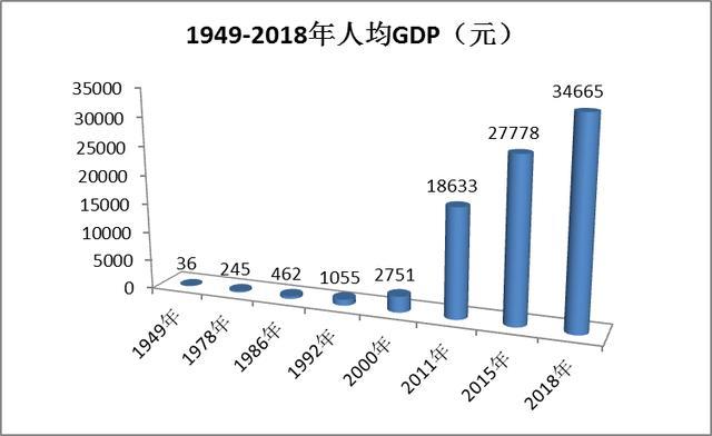 """砥砺奋进70年 """"数""""说麻城巨变!"""